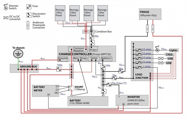 Hybrid Inverter Wiring Diagram Fresh Rv Solar Panel Installation