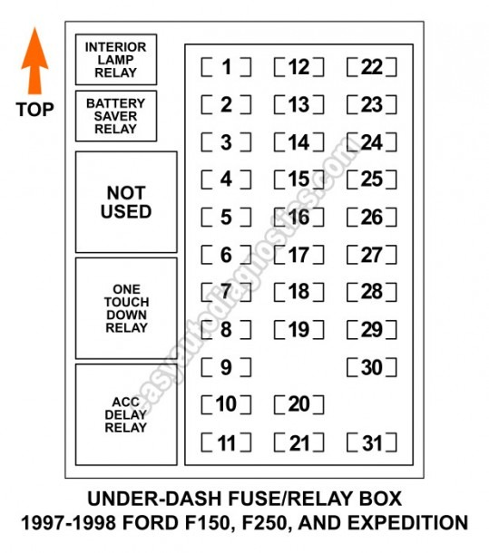 2000 F250 Fuse Box Diagram