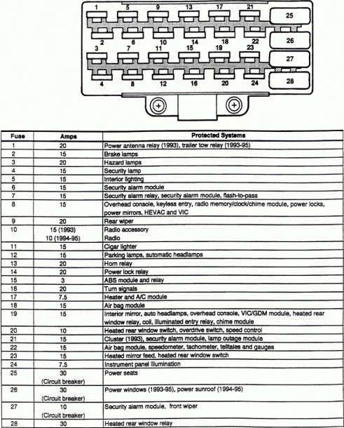 Amazing 2004 Jeep Grand Cherokee Fuse Box Diagram