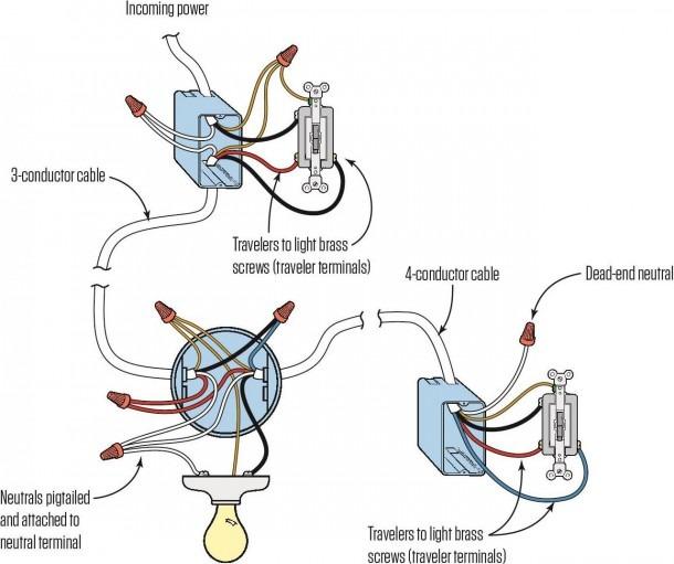 Wiring A Three