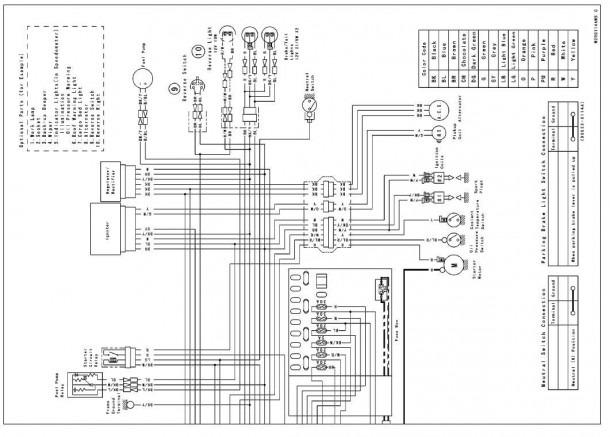 Kawasaki Mule Wiring Diagram from www.mikrora.com