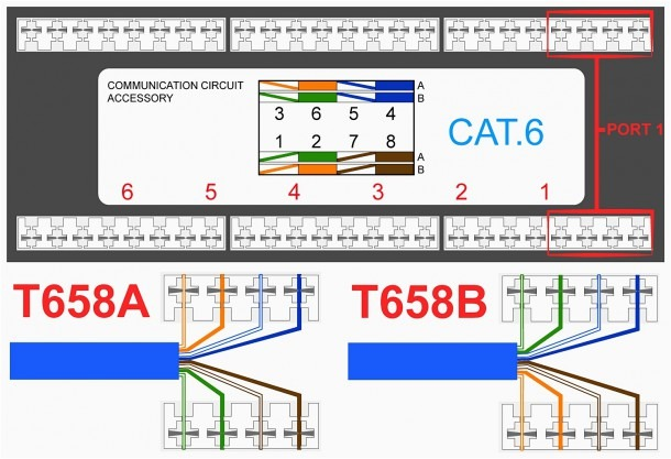 Cat6 Keystone Wiring Diagram
