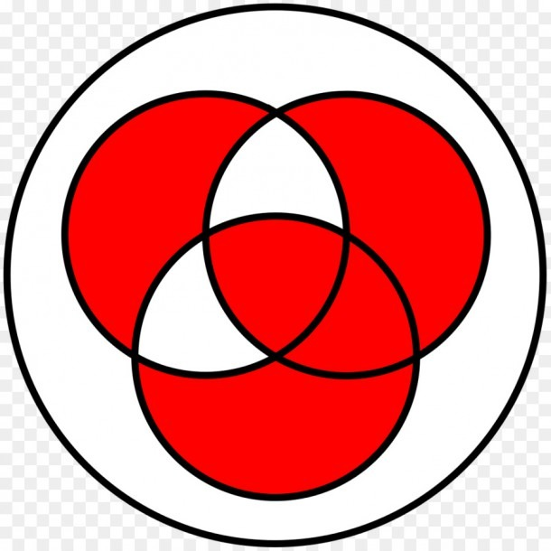 Exclusive Or Venn Diagram Boolean Algebra Symmetric Difference Xor