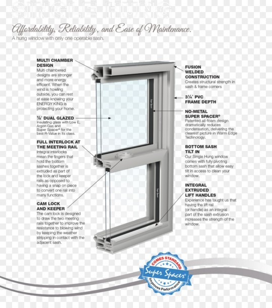 Window Factory Outlet Wiring Diagram Sash Window