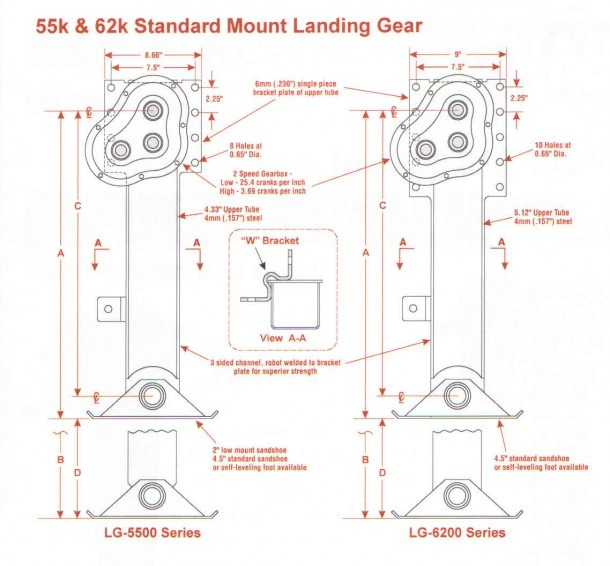 Landing Gears And Kits