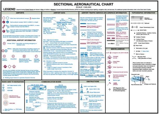 Understanding Sectional Charts For Remote Pilots