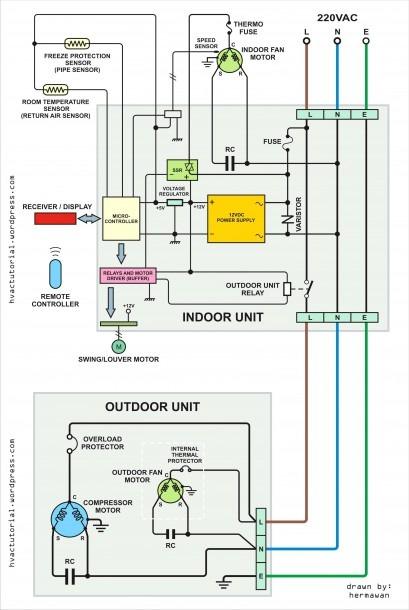 Limitorque Wiring Schematic