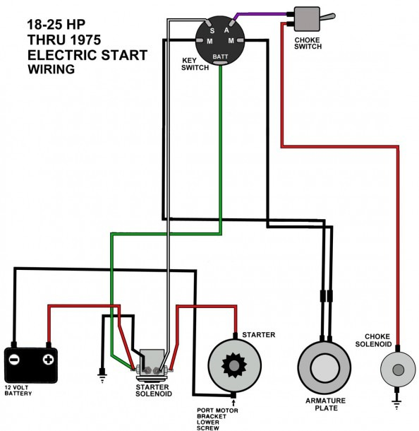 3 0 Mercruiser Starter Wiring Diagram