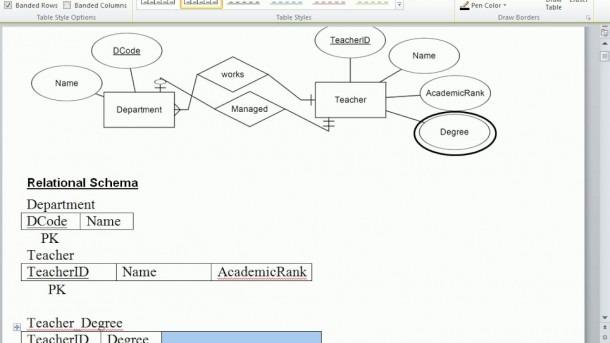 3 Db Ii Er Schema To Relational Schema Mapping Q1,q2 تحويل Er ألى