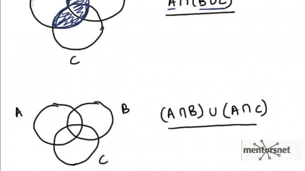 56 Distributive Law For Intersection Over Union Proof Using Venn