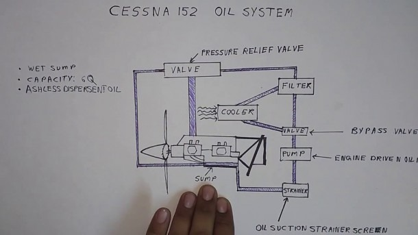 Cessna 152 Oil System Diagram