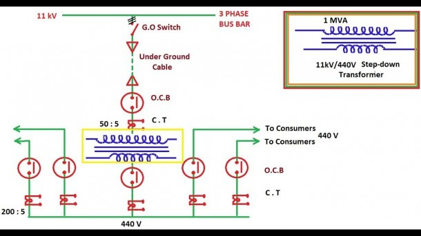 11 Kv Sub Station Key Diagram In Hindi