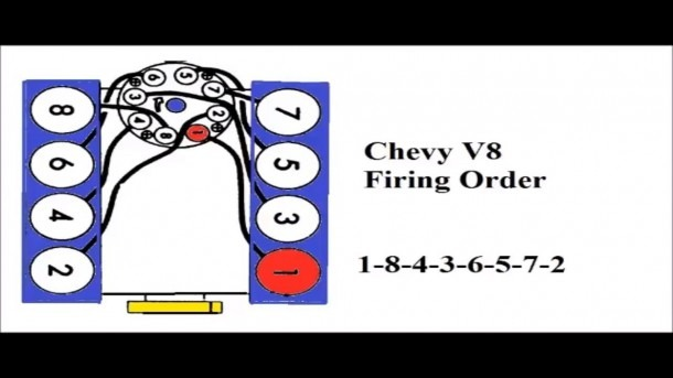 Chevy V8 Firing Order
