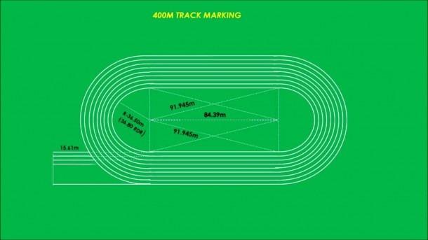 400m Track Easy Marking Plan In Athletics