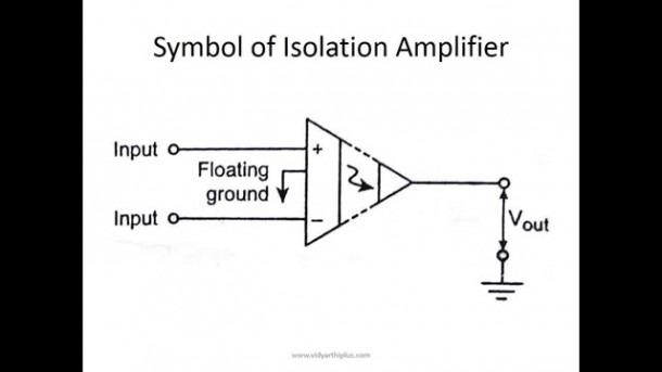 Explanation On Chopper Amplifier