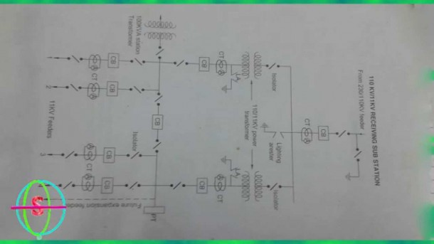 110 Kv   11kv Receiving Sub Station,single Line Diagram