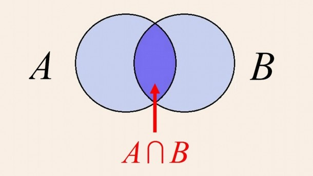 Venn Diagram Intersection