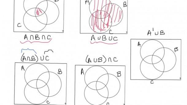 A U B Venn Diagram Shading