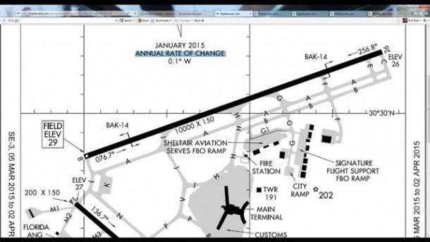 Flight Simulator, Reading Charts Tutorial  Airport Diagrams