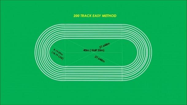 200m Track Easy Marking Plan In Athletics