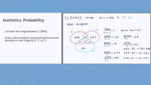 Statistics Probability 17  Venn Diagram Example