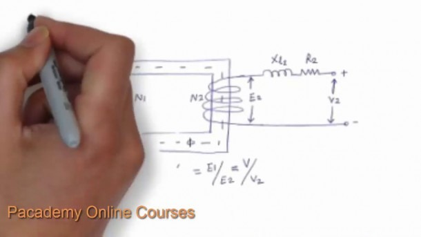 Practical Transformer Theory , Equvalent Circuit , Phasor Diagram