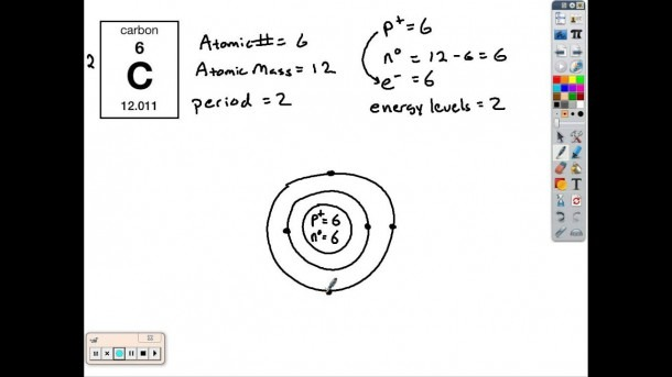 Simple Bohr Model Examples