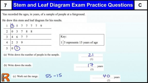 Stem And Leaf Diagrams Gcse Foundation And Higher Maths Revision