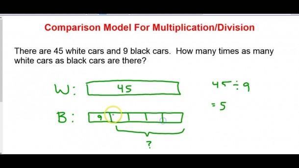 Bar Models Multiplication And Division