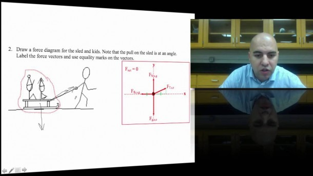 Force Diagrams With Component Forces