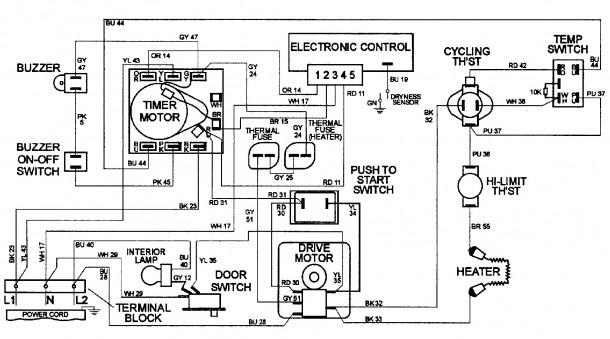 Maytag Dryer Plug Wiring Diagram from www.mikrora.com