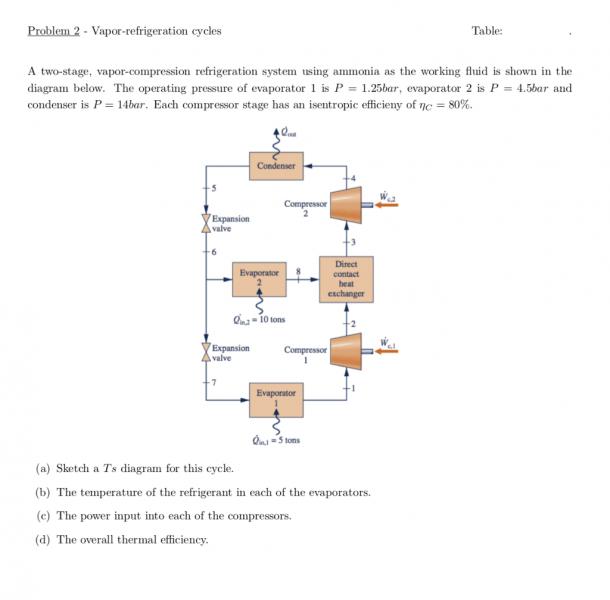 Solved  Problem 2
