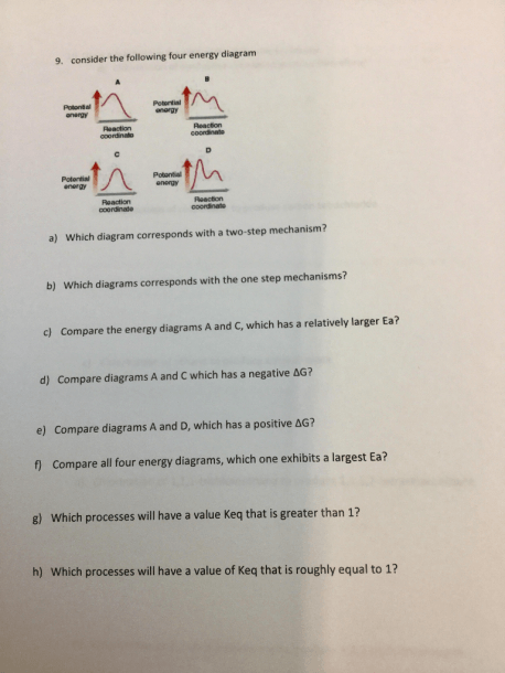 Solved  Consider The Following Four Energy Diagram Which D