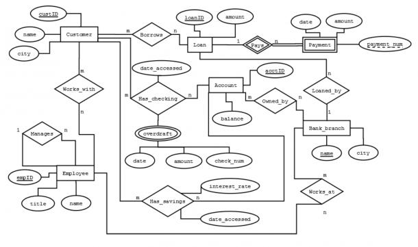 Solved  Database Management System (dbms) & Mysql Question