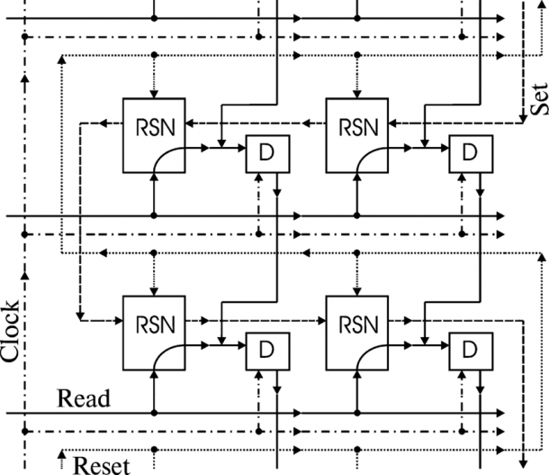 Memory Matrix Consists Of Static Memory Cells, Rs