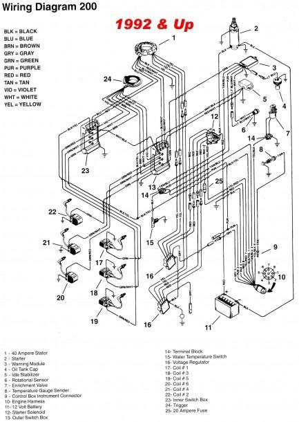 Mercury Wiring Harness Diagram