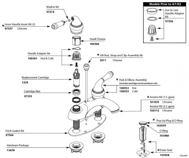Moen Kitchen Faucet Parts Diagram Hose Replacement 2018 Also