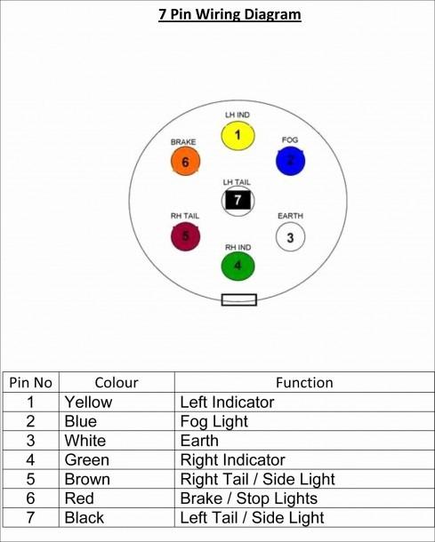 Trailer Wiring 7 Pin Diagram