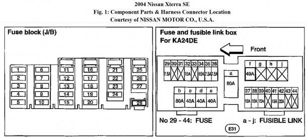 96 Nissan Altima Fuse Diagram