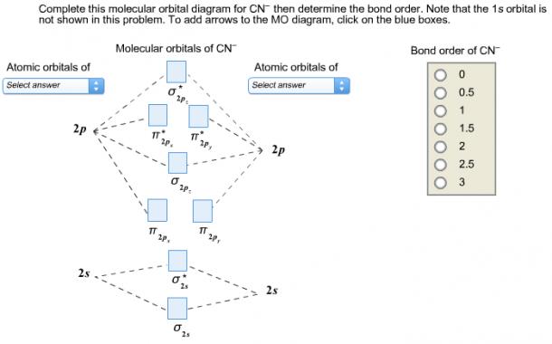 Complete This Molecular Orbital Diagram