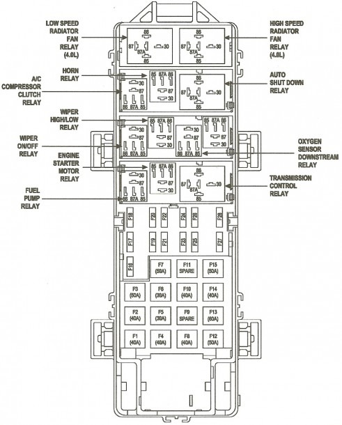 2014 Jeep Compass Fuse Box Diagram