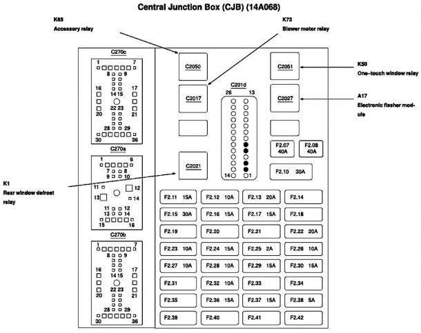 2001 ford taurus fuse box diagram