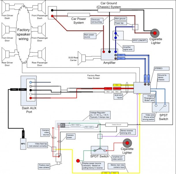 95 Eclipse Radio Wiring Diagram Wiring Diagram Networks