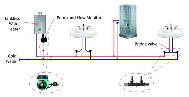 Hot Water Circulating Pump Wiring Diagram