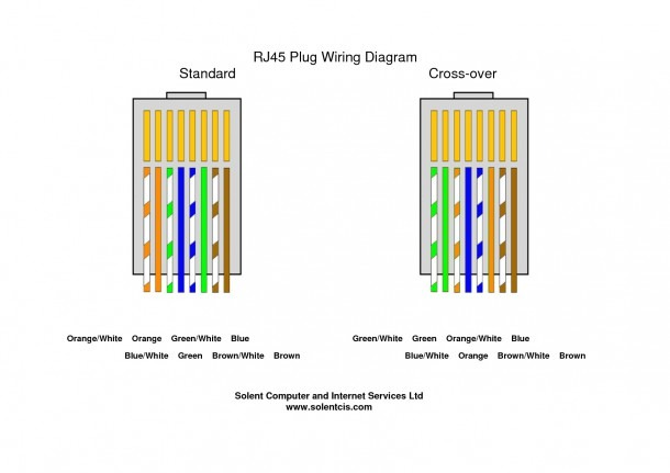 Cat5 Wiring Diagram For Poe