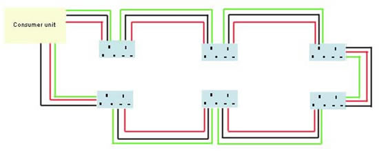 Ring Circuit Wiring Diagram
