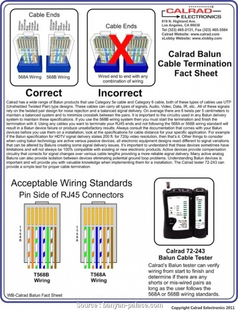 Cat6 568b Wiring Diagram