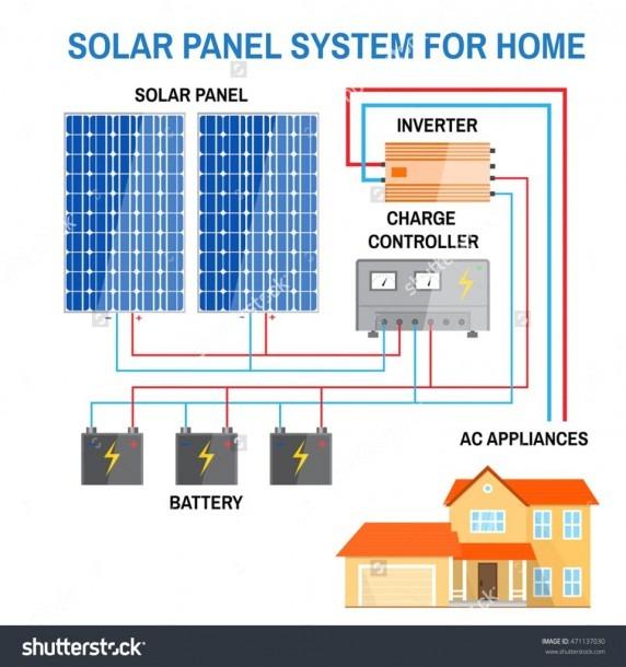 Rv Solar Power Wiring Diagrams