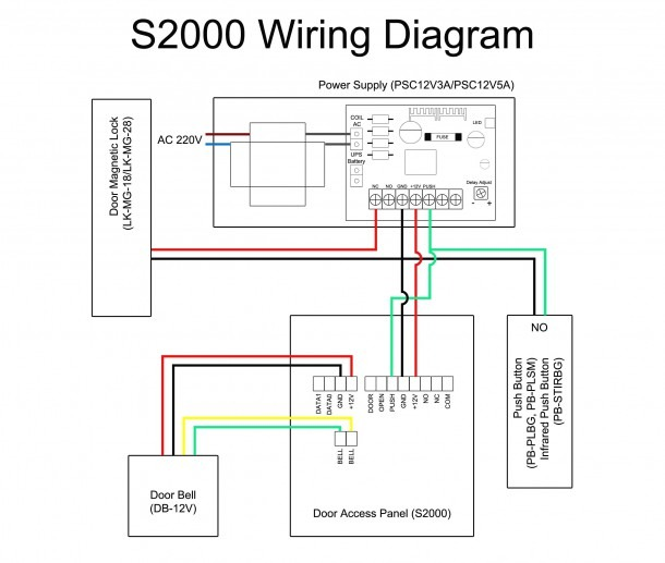 Surveillance Camera Wiring Diagram