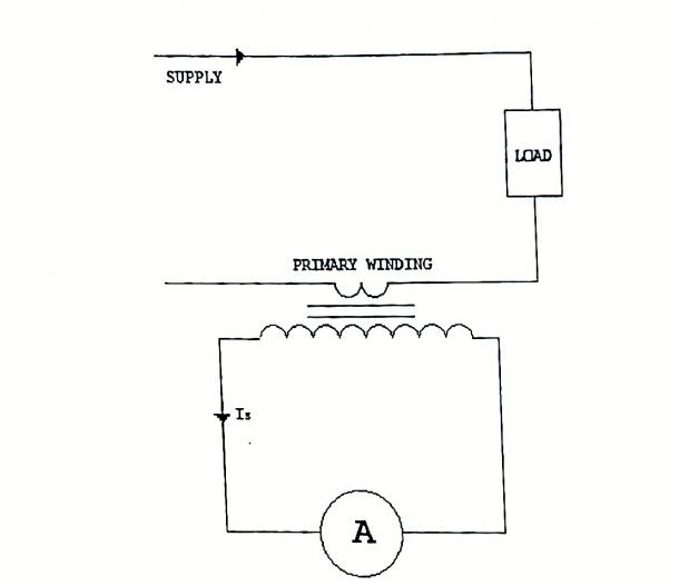 Measurement Of Power Using Instrument Transformer